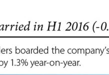 Viking Line: 67,035 cargo units carried in H1 (-0.9% yoy) // Baltic Transport Journal. - 2016, nr 5, s. 8