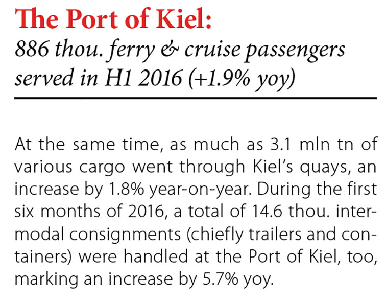 The Port of Kiel: 886 thou. ferry & cruisse passengers serveed in H1 2016 (+1.9% yoy) // Baltic Transport Journal. - 2016, nr 4, s. 8