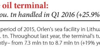 Butinge oil terminal: 2,301.3 thou. tn handled in Q1 2016 (+25.9% yoy) // Baltic Transport Journal. - 2016, nr 3, s. 8