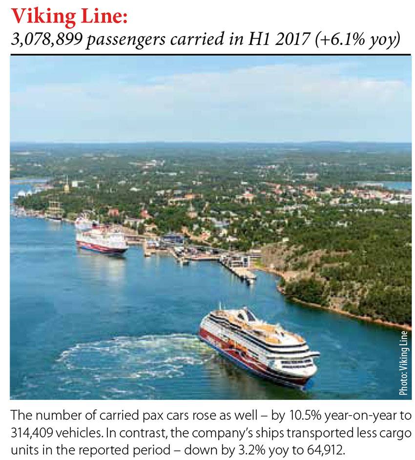 Viking Line: 3,078,899 passengers carried in H1 (+6.1% yoy) // Baltic Transport Journal. - 2017, nr 5, s. 9