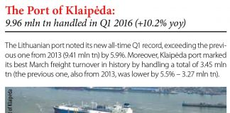The Port of Klaipeda: 9.96 mln tn handled in Q1 2016 (+10.2% yoy) // Baltic Transport Journal. - 2016, nr 3, s. 9