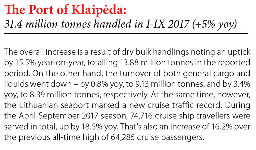 The Port of Klaipeda: 31.4 million tonnes handled in I-IX 2017 (+5% yoy) // Baltic Transport Journal. - 2017, nr 6, s. 9