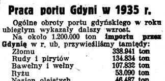 Praca portu Gdyni w 1935 r. // Nadzwyczajny Kurjer Morski. - 1937, nr 1, s. 6