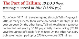 The Port of Tallinn: 10,173.3 passengers served in 2016 (+3.9% yoy) // Baltic Transport Journal. - 2017, nr 1, s. 8