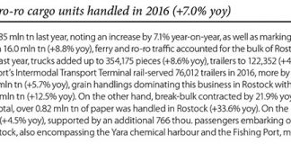 Rostock Port: 496,885 ro-ro cargo units handled in 2016 (+7,0% yoy) // Baltic Transport Journal. - 2017, nr 1, s. 9