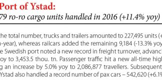 The Port of Ystad: 236,679 ro-ro cargo units handled in 2016 (+11.4% yoy) // Baltic Transport Journal. - 2017, nr 2, s. 8