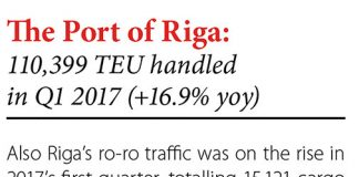 The Port of Riga: 110,399 TEU handled in Q1 2017 (+16.9% yoy) // Baltic Transport Journal. - 2017, nr 2, s. 8
