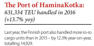 The Port of HaminaKotka: 631,334 TEU handled in 2016 (+13.7% yoy) // Baltic Transport Journal. - 2016, nr 6, s. 8
