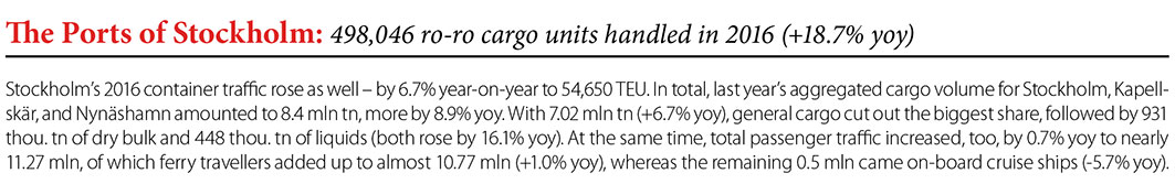The Ports of Stockholm: 498,046 ro-ro cargo units handled in 2016 (+18.7% yoy) // Baltic Transport Journal. - 2017, nr 2, s. 9