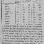 Emigracja-i-jej-rola-w-gospodarstwie-narodowem-15